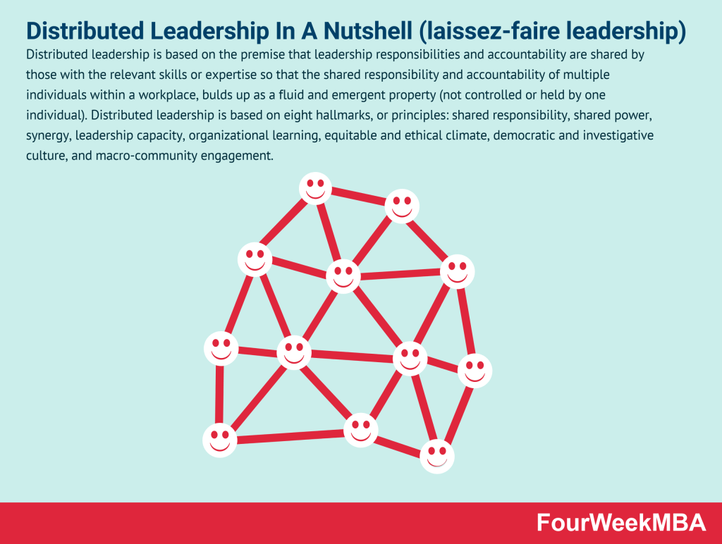 distributed-leadership