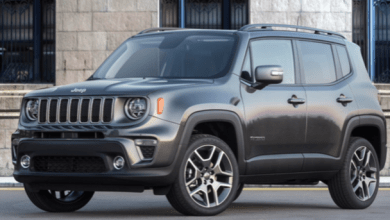 2021 Jeep Renagade Review, Specification, Price
