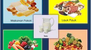Memilih Makanan Sehat Untuk Anak