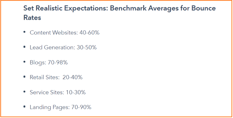 Average benchmark for bounce rates on different websites