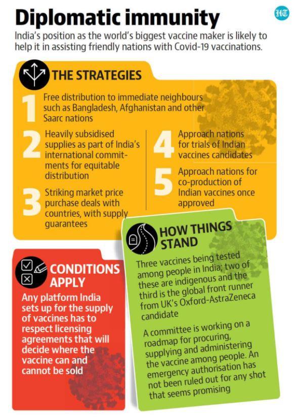 COVID-19 vaccine updates in India