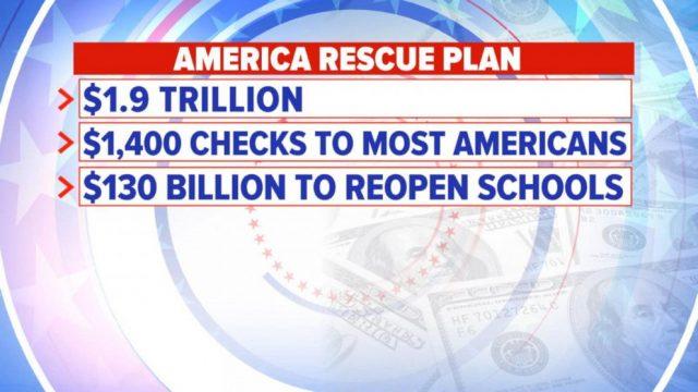 Rescue Plan of $1.9 trillion unveiled by Joe Biden