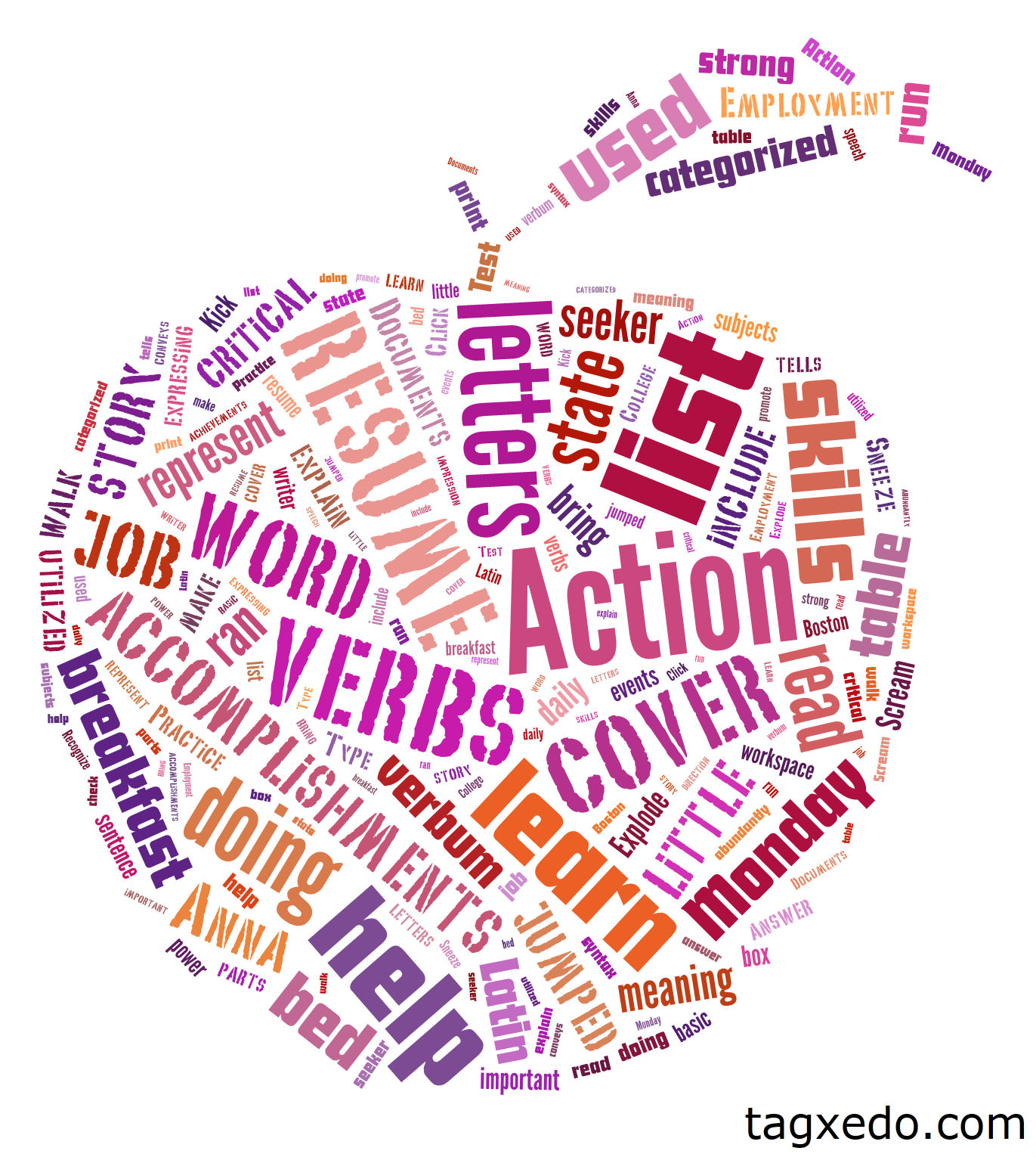 List Of Action Verbs 1 000
