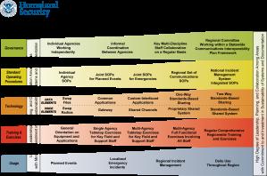List of Visualization Methods | Hugh Fox III