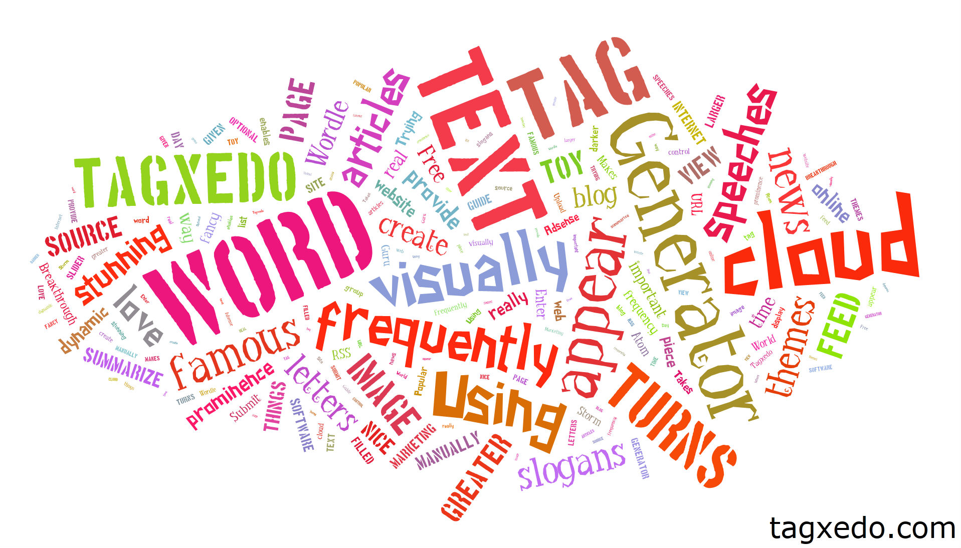 What Is The Best Free Online Word Cloud Generator