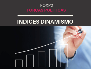 Permalink to: índices dinamismo
