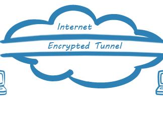 How to install VPN server
