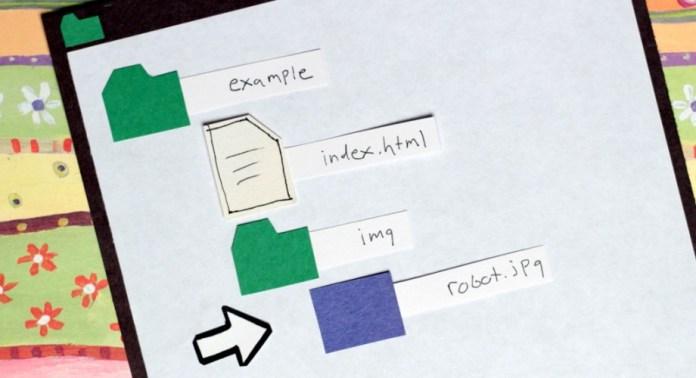 linux filesystem