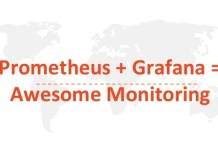 How to configure grafana with Prometheus