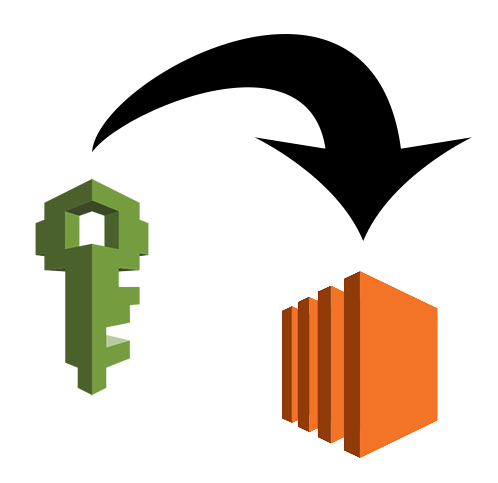 What is IAM Roles and How to add with Amazon EC2