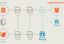 Git tutorial