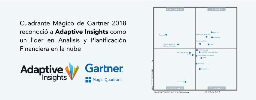 Adaptive Insights Líder en el Cuadrante Mágico de Gartner – FPA