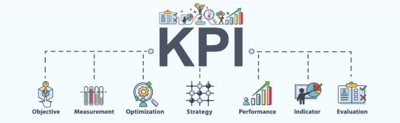 KPI Finanzas
