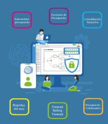 Ebook: Transformación Digital