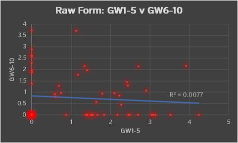 rawformINI