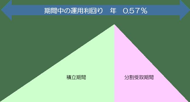 %e6%9c%9f%e9%96%93%e3%82%92%e9%80%9a%e3%81%97%e3%81%a6