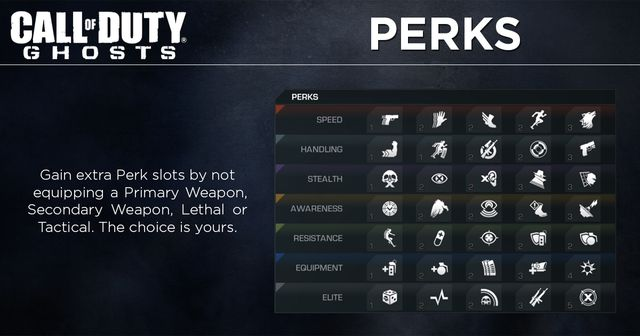 CoD:ゴースト:『PERK』リスト [更新]