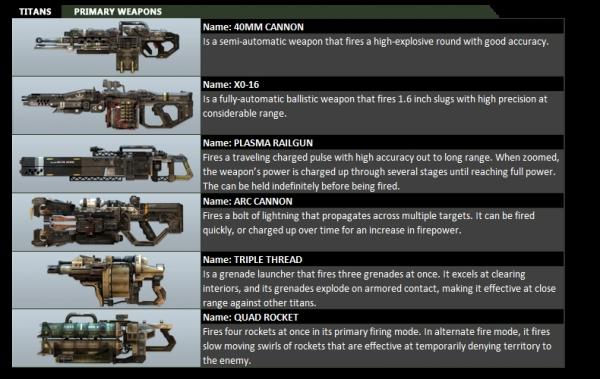 『Titanfall(タイタンフォール)タイタン 武器