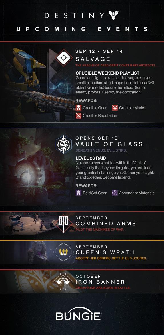 """Destiny:第一弾、クルーシブルや""""レイド""""イベントの内容とスケジュール発表、913から"""