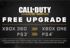 CoD:AW:PS3 / X360版からPS4 / XOne版へのアップグレードは「無料」(DL版)