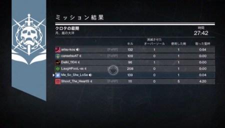 "Destiny:世界記録!?""クロタの最期"" 27分クリアの日本人PT動画"