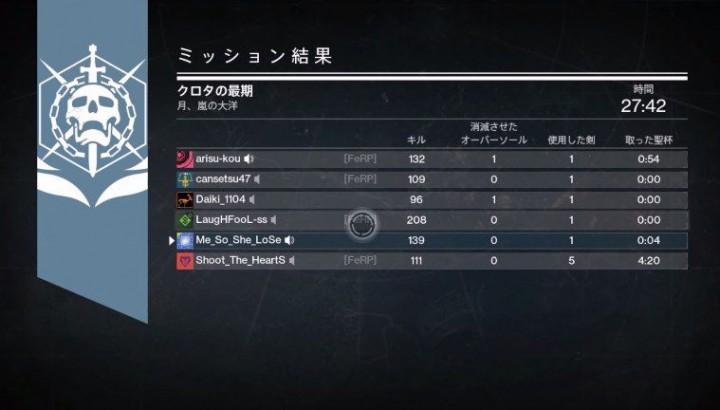 """Destiny:世界記録!?""""クロタの最期"""" 27分クリアの日本人PT現る"""