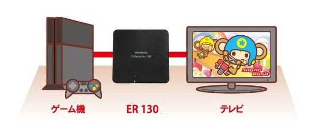 新世代ゲーム機対応のゲームレコーダー「ER130」を発売 (5)