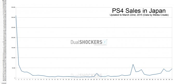 PS4Japan-670x325_compressed
