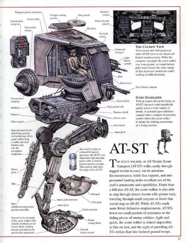 ATST内部