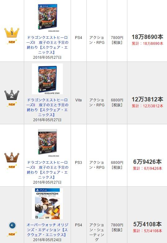 ファミ通.com   最新販売本数ランキング TOP30
