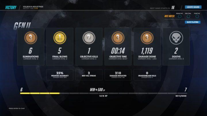 Overwatch メダル