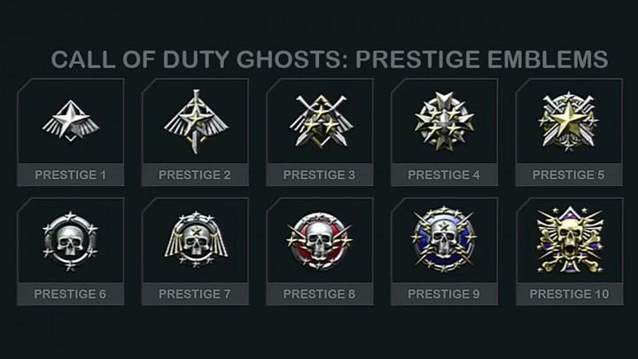 『CoD:Ghosts』のプレステージアイコン