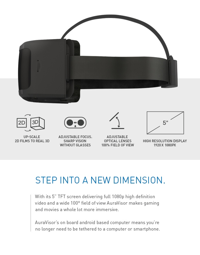 2Dの3D化や調整機能
