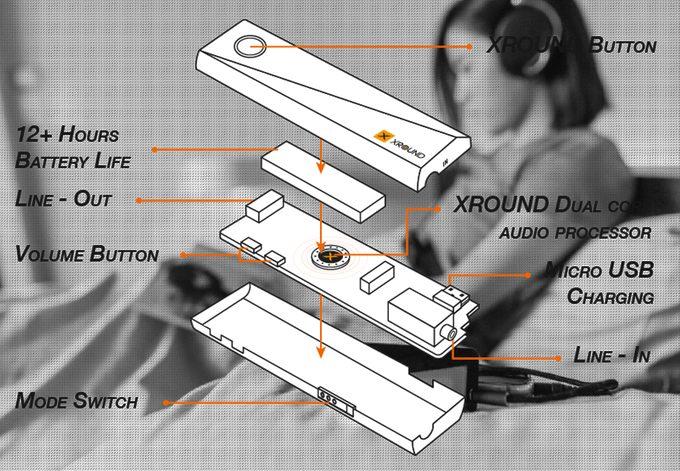 あらゆるステレオスピーカーを仮想ホームシアターサラウンドへ変換する「XPUMP」[PR]