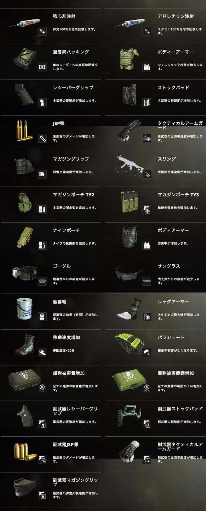 Operation7 Revolution