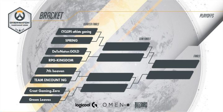 オーバーウォッチ:1ヶ月にわたるオープントーナメント「Championship Series」を9月2日より開催、激戦を制するチームはどこだ