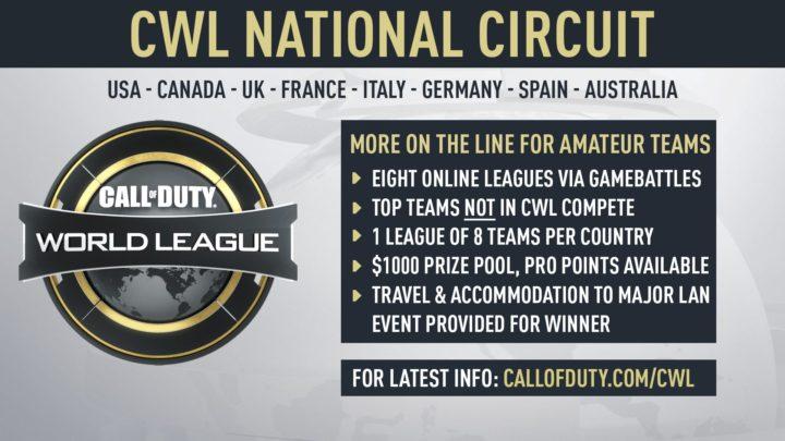 CWL_National_Leagues_Card_v2