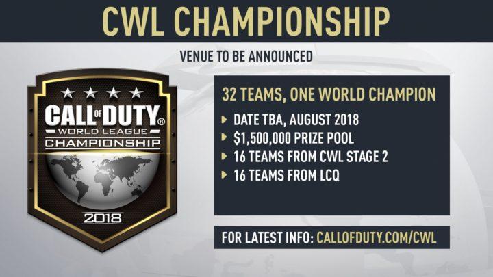 cwl 2018 championship