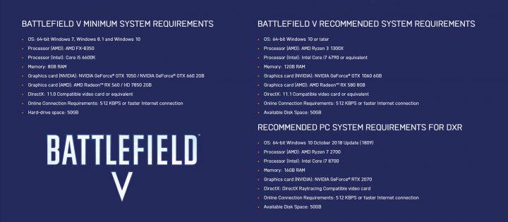 Battlefield V システム要件 BFV BF5