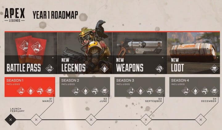 apex roadmap