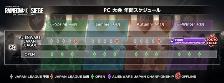 「R6S ALIENWARE JAPAN LEAGUE」年間スケジュール