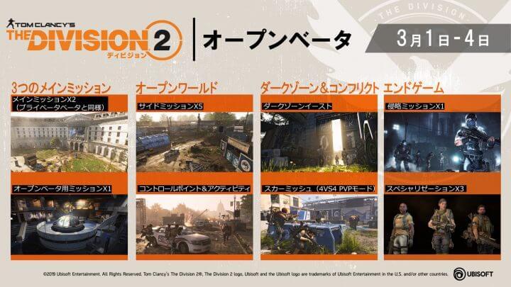 ディビジョン2:オープンベータ本日18時解禁、「ダークゾーン」ストーリートレーラー公開