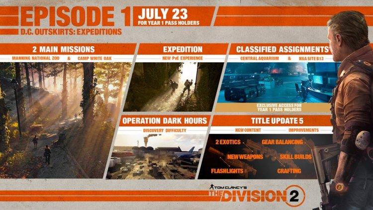 ディビジョン2:無料DLC「エピソード1 DC郊外: エクスペディション」本日配信、7月23日午後4時半からメンテナンス
