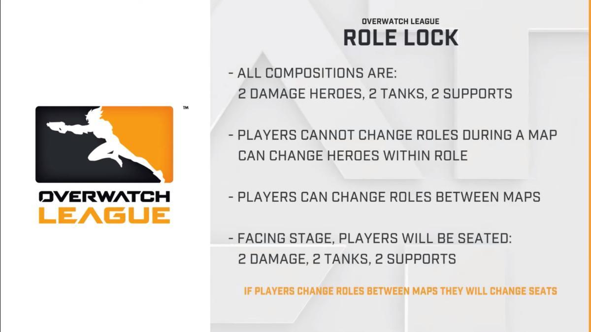 owl role lock