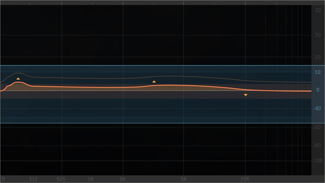 『CoD:MW』オーディオミックス設定 ガイド ヘッドフォン2
