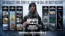 CoD:MW:大型無料コンテンツ第一弾「シーズン1」12月4日開始、リメイクマップ/新マップ/新モード/新オプスなどCoD史上最大の無料追加コンテンツ
