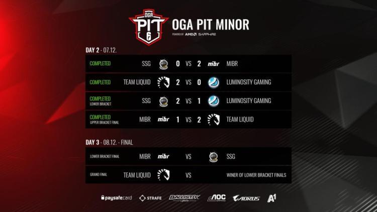 『レインボーシックス シージ』OGA PIT Season 3 DAY2結果:南北アメリカ大決戦、Team Liquidがグランドファイナルに進出!