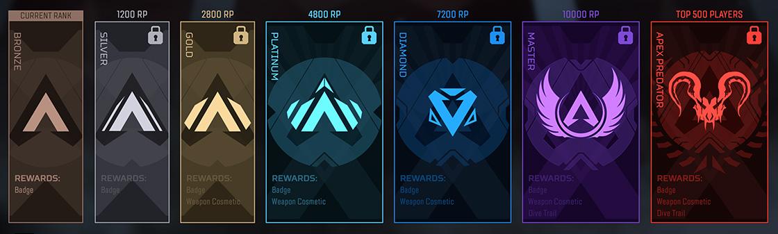 badges-apex