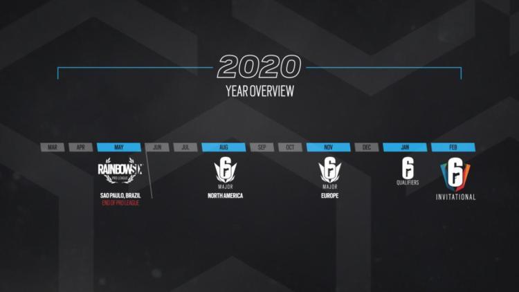 レインボーシックス シージ:2020年6月からの「eスポーツ新計画」発表、シーズン制を廃し4クォーター制に移行