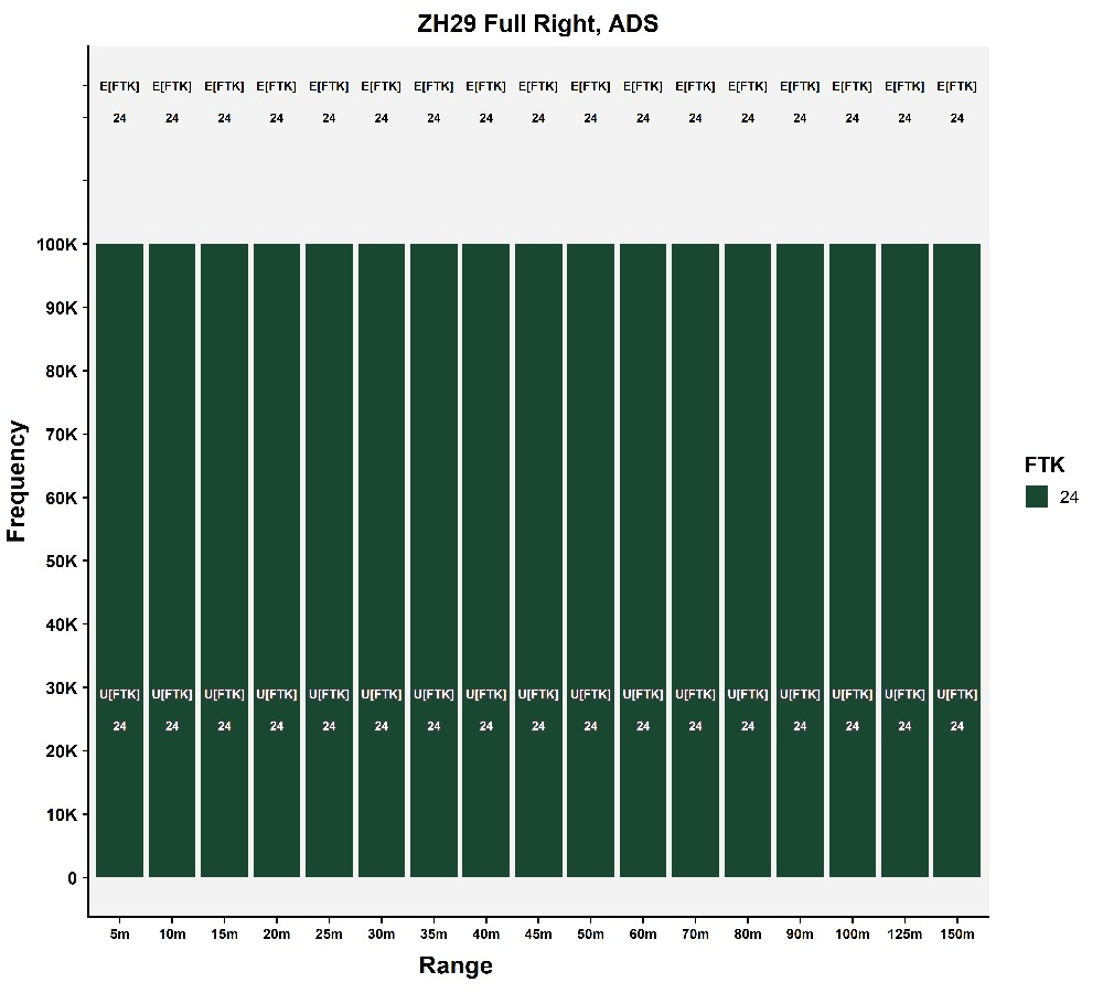 BFV:6.2武器バランス環境の詳細分析、Symthicコミュニティから見たおすすめ銃器19本
